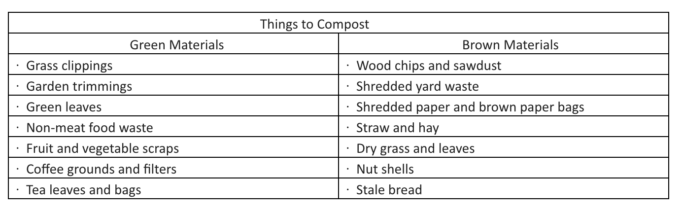 Things to Compost