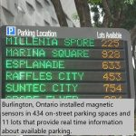 Photo of Magnetic Sensors in Burlington, Ontario that provide real time available parking information