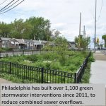 Photo of Green Stormwater Interventions in Philadelphia