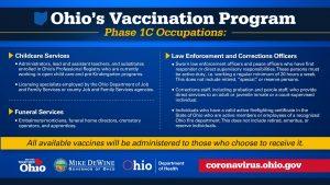 Phase 1C-Ohio's Vaccination Program Chart